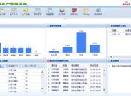 (畜牧行业)生产管理系统企业形象