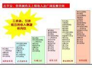 中国平安综合金融王主任部企业形象