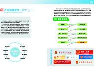 能源审计与规划企业形象