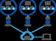 科来大数据安全态势感知平台(BAP)企业形象