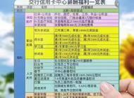 交通银行股份有限公司太平洋信用卡中心企业形象