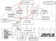 郑州双利企业管理咨询有限公司企业形象