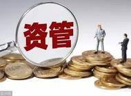 投资理财项目企业形象