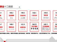 郑州福晟集团有限公司企业形象