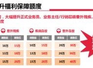 中国平安人寿股份有限公司郑州分公司企业形象
