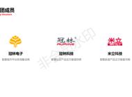福建省冠林科技有限公司河南办事处企业形象