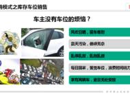 河南元亨房地产营销策划有限公司企业形象